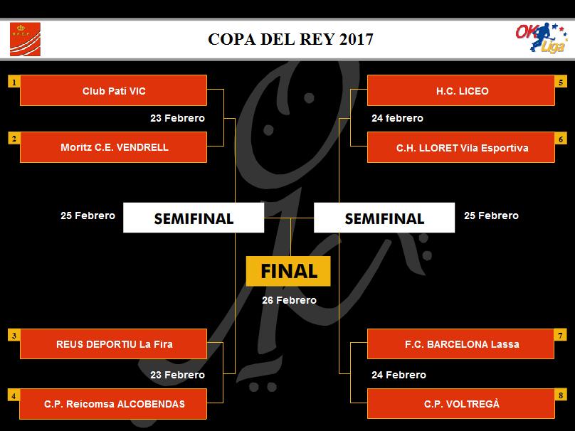 Quedan configurados los cuartos de final de la 74ª Copa del Rey de ...