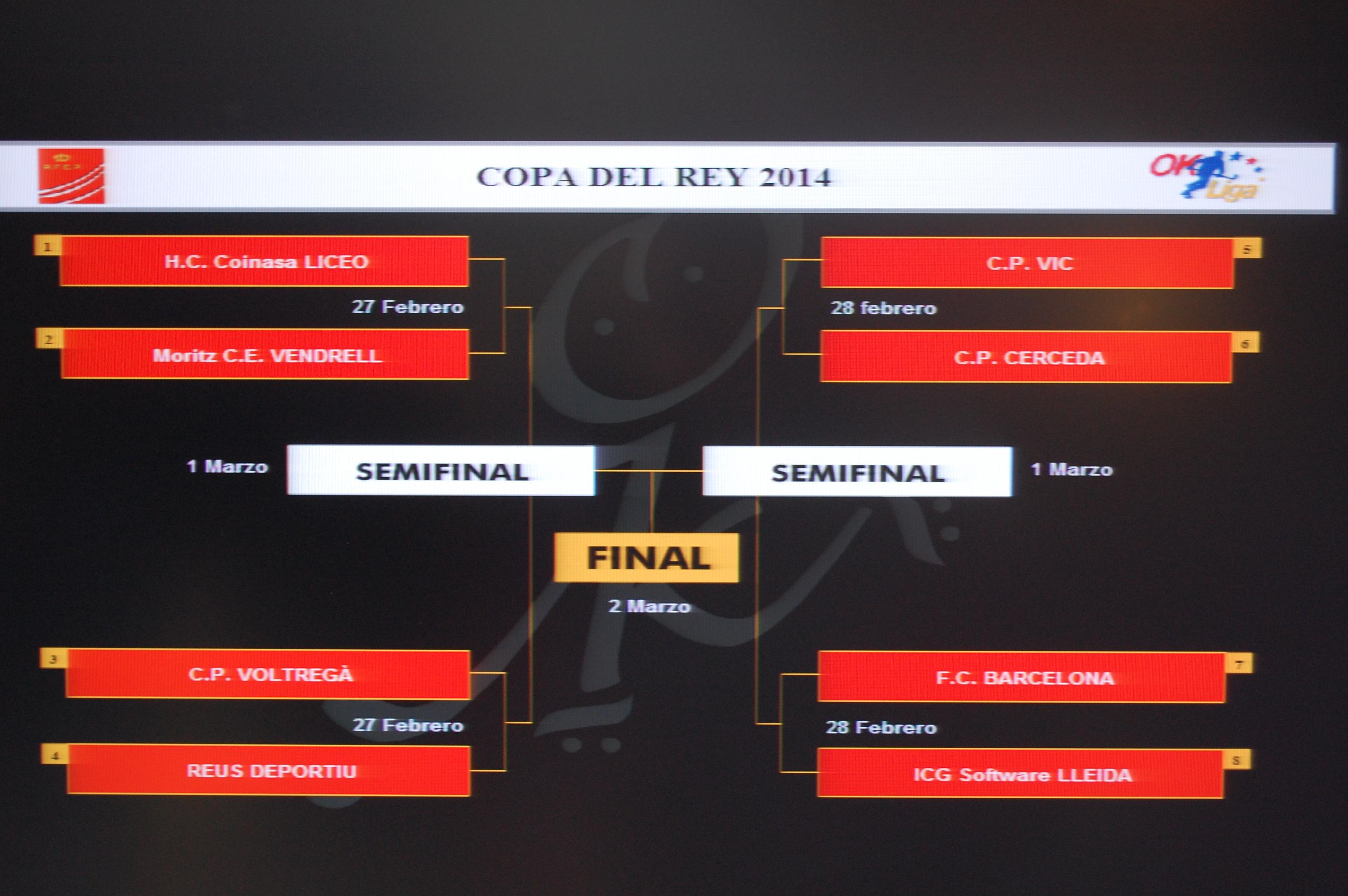Quedan configurados los cuartos de final de la Copa del Rey - Hockey ...